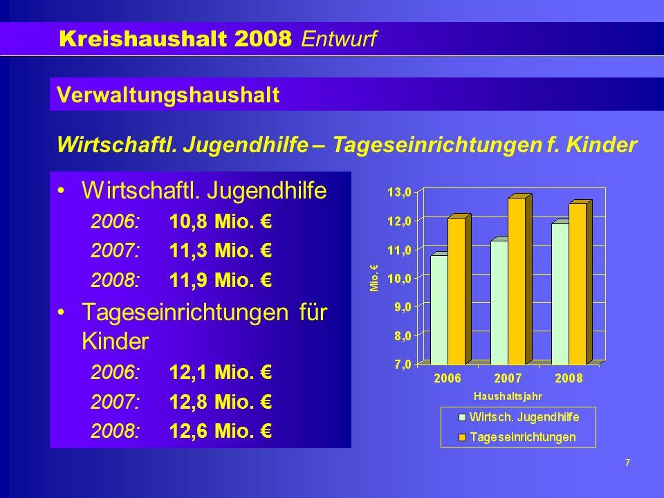 Kreishaushalt 2008 Entwurf 8 Verwaltungshaushalt Gesamtvolumen 2007: 38,6 Mio.