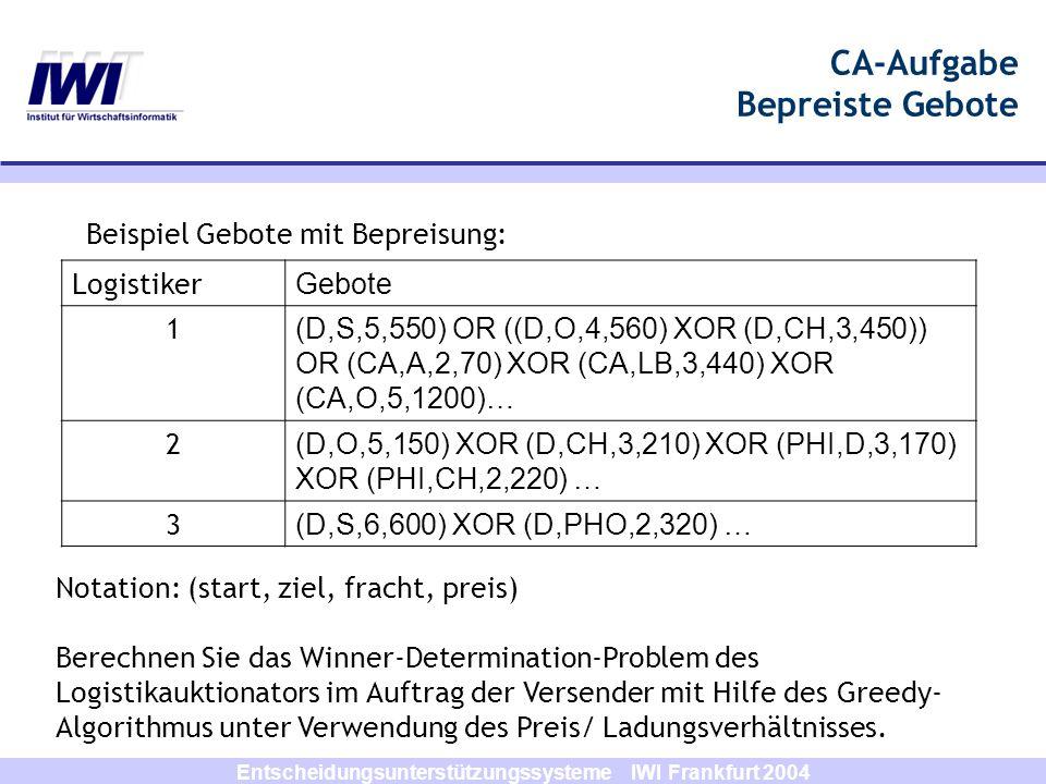 Entscheidungsunterstützungssysteme IWI Frankfurt 2004 CA-Aufgabe Bepreiste Gebote Logistiker Gebote 1 (D,S,5,550) OR ((D,O,4,560) XOR (D,CH,3,450)) OR (CA,A,2,70) XOR (CA,LB,3,440) XOR (CA,O,5,1200)… 2 (D,O,5,150) XOR (D,CH,3,210) XOR (PHI,D,3,170) XOR (PHI,CH,2,220) … 3 (D,S,6,600) XOR (D,PHO,2,320) … Beispiel Gebote mit Bepreisung: Notation: (start, ziel, fracht, preis) Berechnen Sie das Winner-Determination-Problem des Logistikauktionators im Auftrag der Versender mit Hilfe des Greedy- Algorithmus unter Verwendung des Preis/ Ladungsverhältnisses.