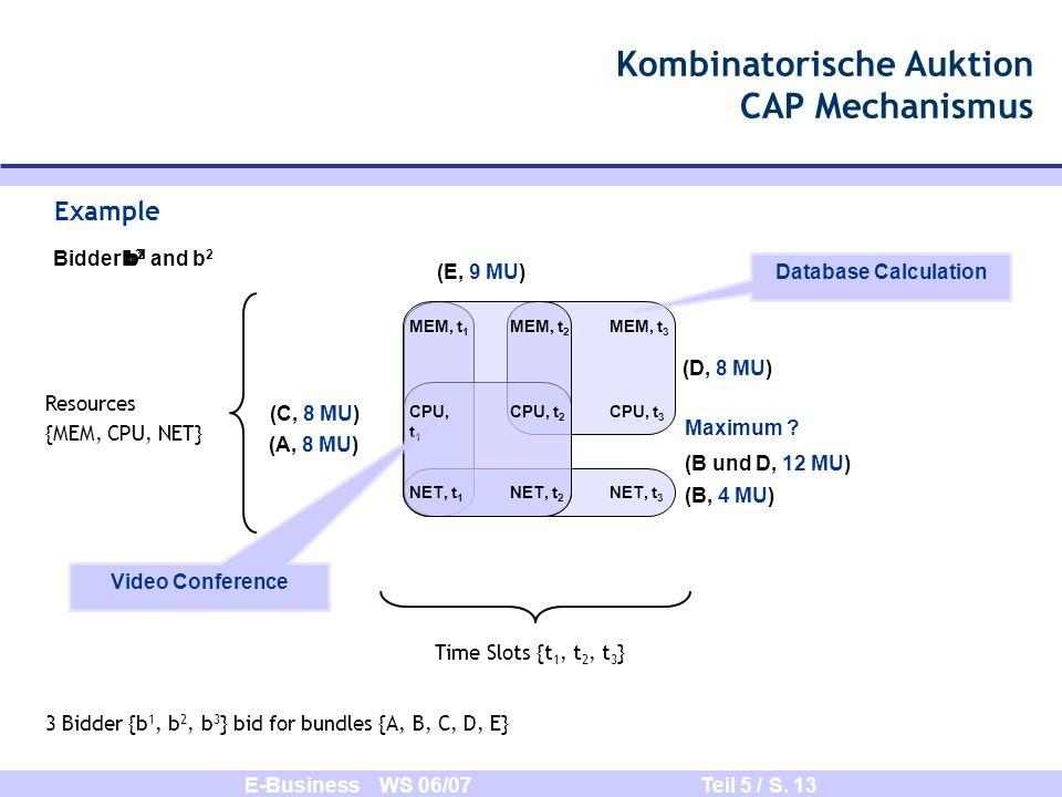E-Business WS 06/07 Teil 5 / S. 13 Kombinatorische Auktion CAP Mechanismus Example Bidderb1b1 3 Bidder {b 1, b 2, b 3 } bid for bundles {A, B, C, D, E