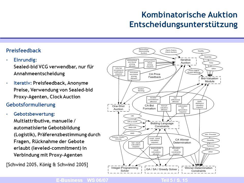 E-Business WS 06/07 Teil 5 / S. 15 Kombinatorische Auktion Entscheidungsunterstützung Preisfeedback –Einrundig: Sealed-bid VCG verwendbar, nur für Ann