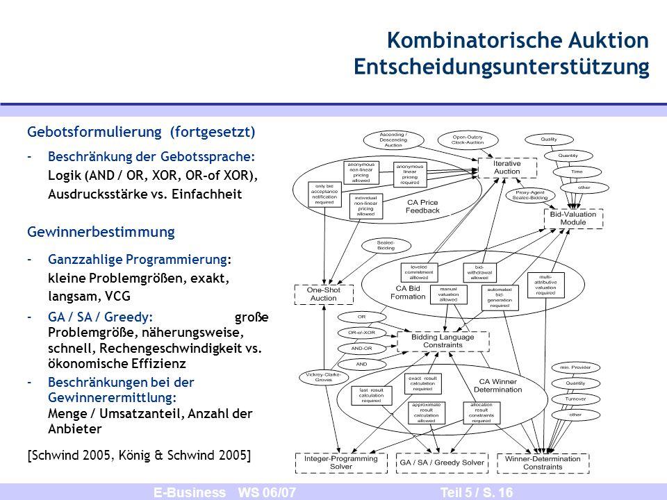 E-Business WS 06/07 Teil 5 / S. 16 Kombinatorische Auktion Entscheidungsunterstützung Gebotsformulierung (fortgesetzt) –Beschränkung der Gebotssprache