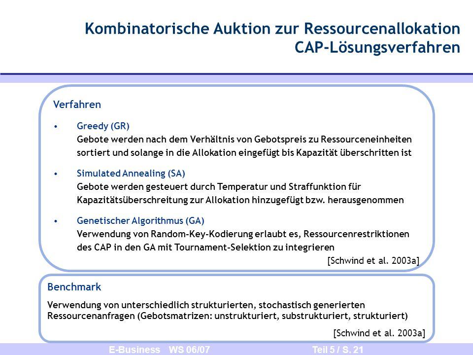 E-Business WS 06/07 Teil 5 / S. 21 Kombinatorische Auktion zur Ressourcenallokation CAP-Lösungsverfahren Verfahren Greedy (GR) Gebote werden nach dem