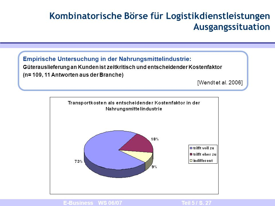E-Business WS 06/07 Teil 5 / S. 27 Kombinatorische Börse für Logistikdienstleistungen Ausgangssituation Empirische Untersuchung in der Nahrungsmitteli