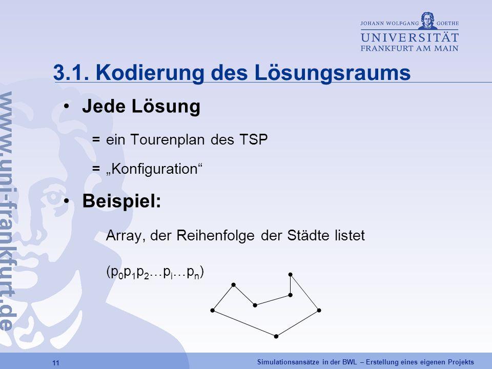 Simulationsansätze in der BWL – Erstellung eines eigenen Projekts 11 3.1. Kodierung des Lösungsraums Jede Lösung =ein Tourenplan des TSP =Konfiguratio