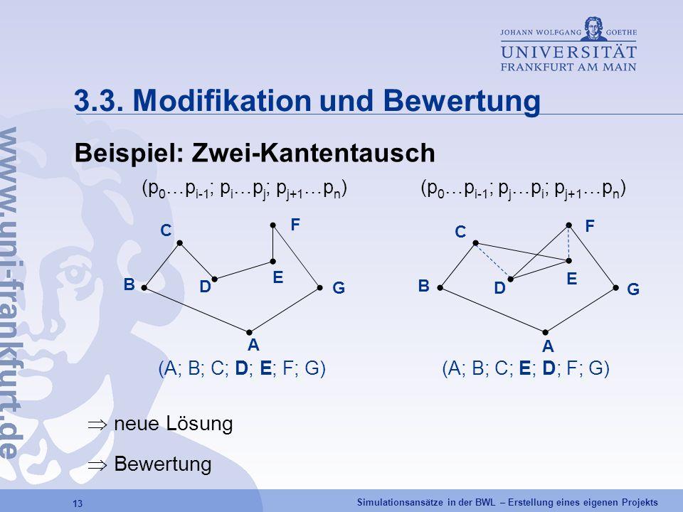 Simulationsansätze in der BWL – Erstellung eines eigenen Projekts 13 3.3. Modifikation und Bewertung Beispiel: Zwei-Kantentausch (p 0 …p i-1 ; p i …p