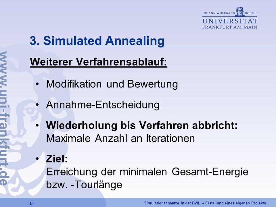 Simulationsansätze in der BWL – Erstellung eines eigenen Projekts 15 3. Simulated Annealing Weiterer Verfahrensablauf: Modifikation und Bewertung Anna