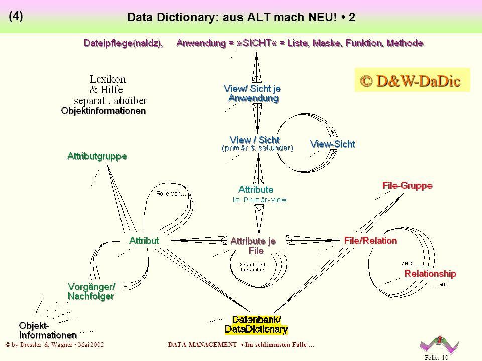 Folie: 10 © by Dressler & Wagner Mai 2002DATA MANAGEMENT Im schlimmsten Falle … Data Dictionary: aus ALT mach NEU! 2 (4) © D&W-DaDic