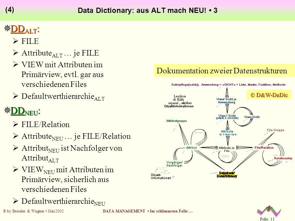 Folie: 11 © by Dressler & Wagner Mai 2002DATA MANAGEMENT Im schlimmsten Falle … Data Dictionary: aus ALT mach NEU! 3 (4) DD ALT : FILE Attribute ALT …