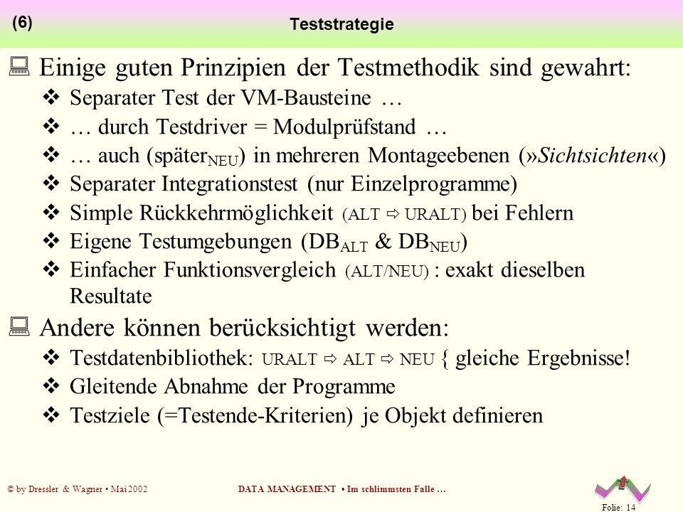 Folie: 14 © by Dressler & Wagner Mai 2002DATA MANAGEMENT Im schlimmsten Falle … Teststrategie (6) Einige guten Prinzipien der Testmethodik sind gewahr