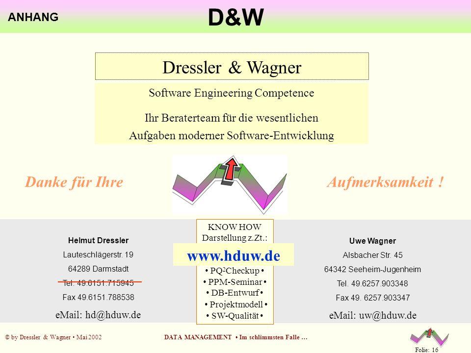 Folie: 16 © by Dressler & Wagner Mai 2002DATA MANAGEMENT Im schlimmsten Falle … Danke für Ihre Aufmerksamkeit ! D&W ANHANG Software Engineering Compet
