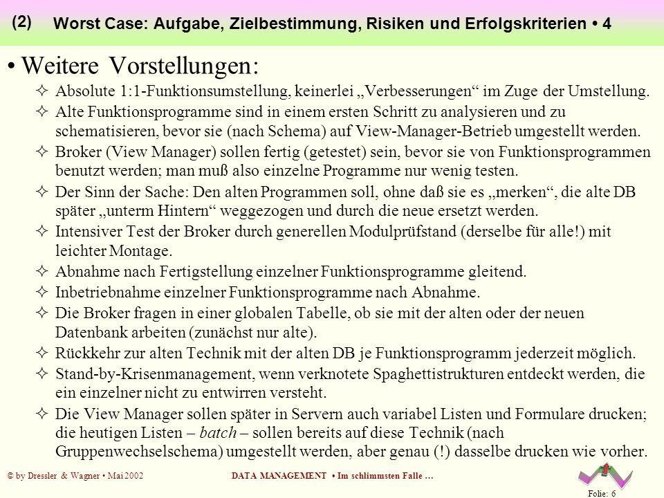 Folie: 6 © by Dressler & Wagner Mai 2002DATA MANAGEMENT Im schlimmsten Falle … Weitere Vorstellungen: Absolute 1:1-Funktionsumstellung, keinerlei Verb