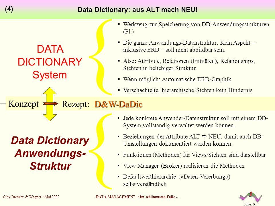 Folie: 9 © by Dressler & Wagner Mai 2002DATA MANAGEMENT Im schlimmsten Falle … Data Dictionary: aus ALT mach NEU! (4) DATA DICTIONARY System Data Dict