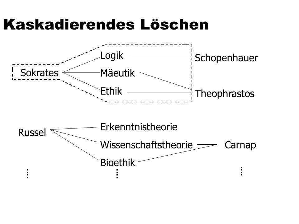 Kaskadierendes Löschen Sokrates Logik Mäeutik Ethik Erkenntnistheorie Wissenschaftstheorie Bioethik Schopenhauer Theophrastos Russel Carnap