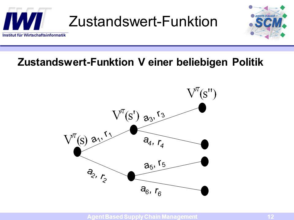 Agent Based Supply Chain Management12 Zustandswert-Funktion V einer beliebigen Politik a 4, r 4 a 2, r 2 a 3, r 3 a 5, r 5 a 1, r 1 a 6, r 6 Zustandswert-Funktion