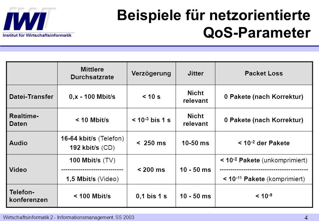 Wirtschaftsinformatik 2 - Informationsmanagement, SS 2003 4 Beispiele für netzorientierte QoS-Parameter Mittlere Durchsatzrate VerzögerungJitterPacket