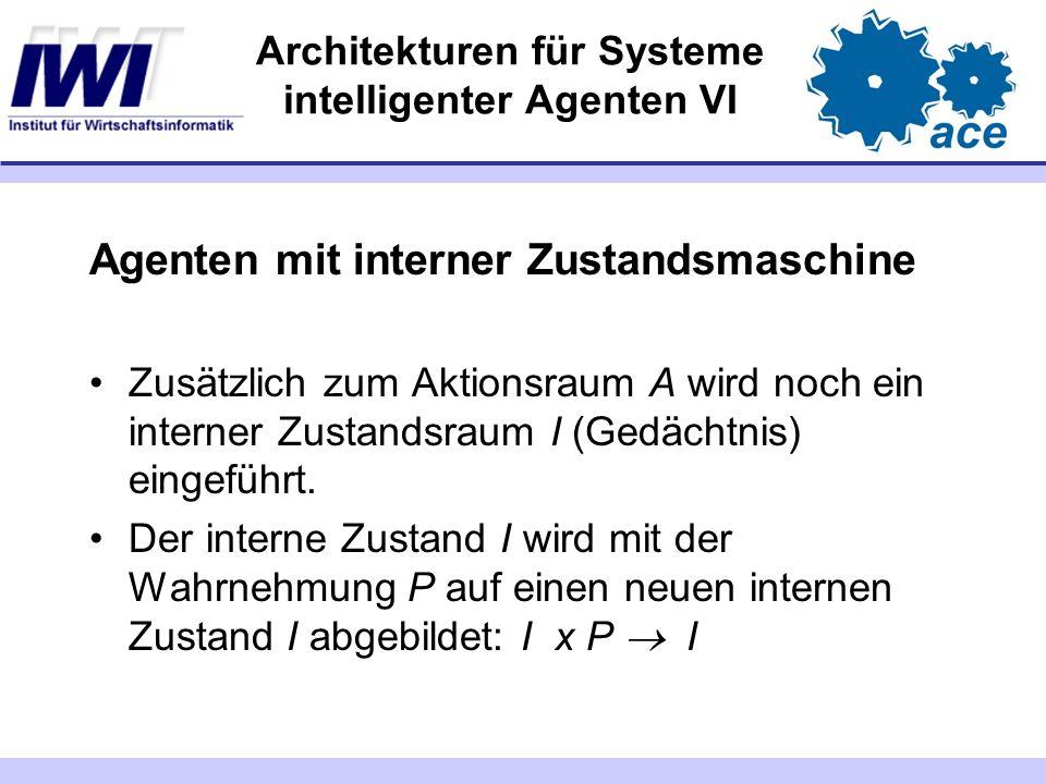 Architekturen für Systeme intelligenter Agenten VI Agenten mit interner Zustandsmaschine Zusätzlich zum Aktionsraum A wird noch ein interner Zustandsr