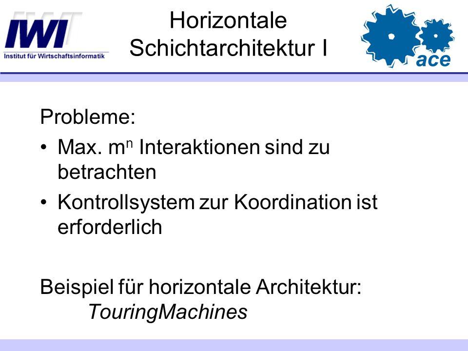 Horizontale Schichtarchitektur I Probleme: Max. m n Interaktionen sind zu betrachten Kontrollsystem zur Koordination ist erforderlich Beispiel für hor