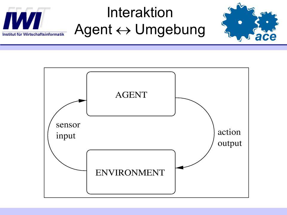 Konkrete Realisierungen von Agentenarchitekturen I Konkrete Realisierungen Logik-basierte Agenten Reaktive Agenten Überzeugung–Wunsch–Absicht–Systeme (BDI-Systeme)