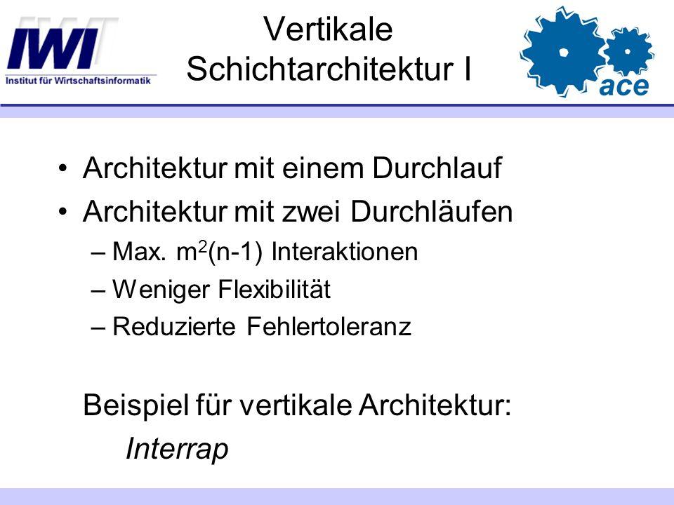 Vertikale Schichtarchitektur I Architektur mit einem Durchlauf Architektur mit zwei Durchläufen –Max. m 2 (n-1) Interaktionen –Weniger Flexibilität –R