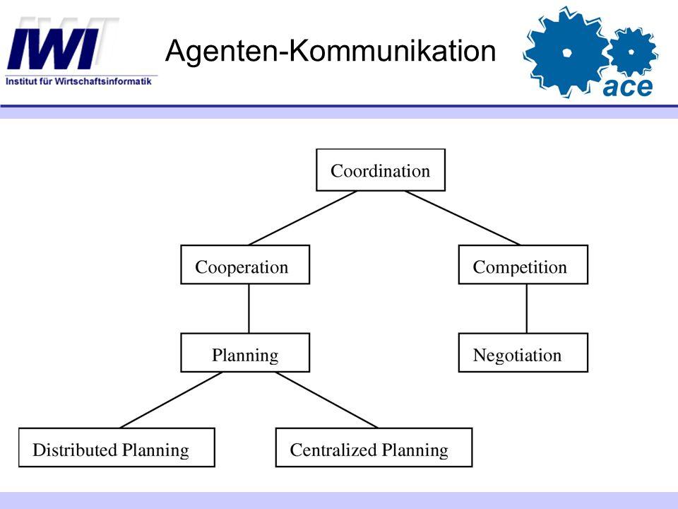 Agenten-Kommunikation