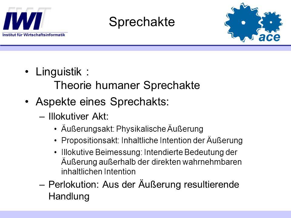 Sprechakte Linguistik : Theorie humaner Sprechakte Aspekte eines Sprechakts: –Illokutiver Akt: Äußerungsakt: Physikalische Äußerung Propositionsakt: I