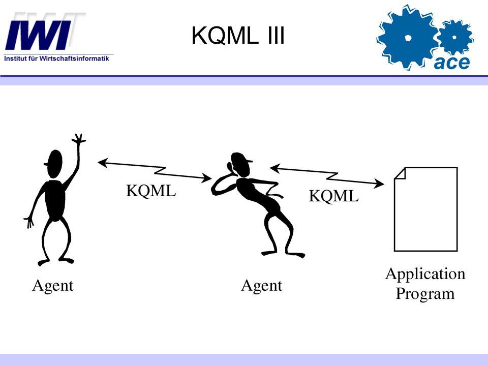 KQML III