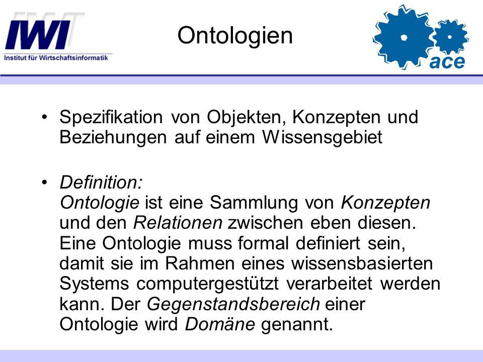 Ontologien Spezifikation von Objekten, Konzepten und Beziehungen auf einem Wissensgebiet Definition: Ontologie ist eine Sammlung von Konzepten und den