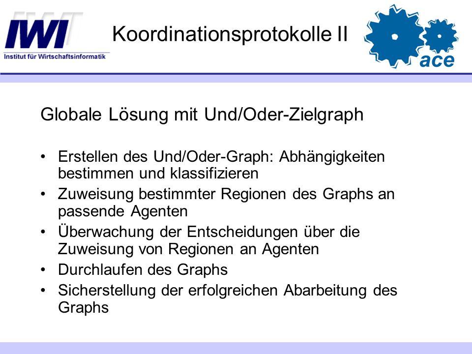 Koordinationsprotokolle II Globale Lösung mit Und/Oder-Zielgraph Erstellen des Und/Oder-Graph: Abhängigkeiten bestimmen und klassifizieren Zuweisung b