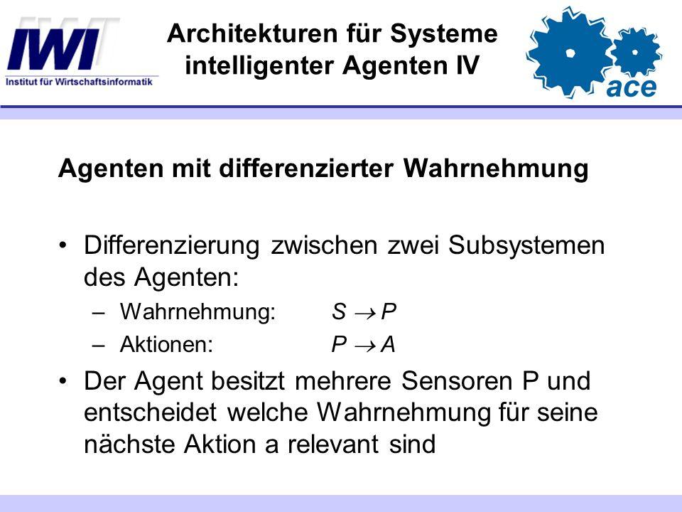 Architekturen für Systeme intelligenter Agenten IV Agenten mit differenzierter Wahrnehmung Differenzierung zwischen zwei Subsystemen des Agenten: – Wa