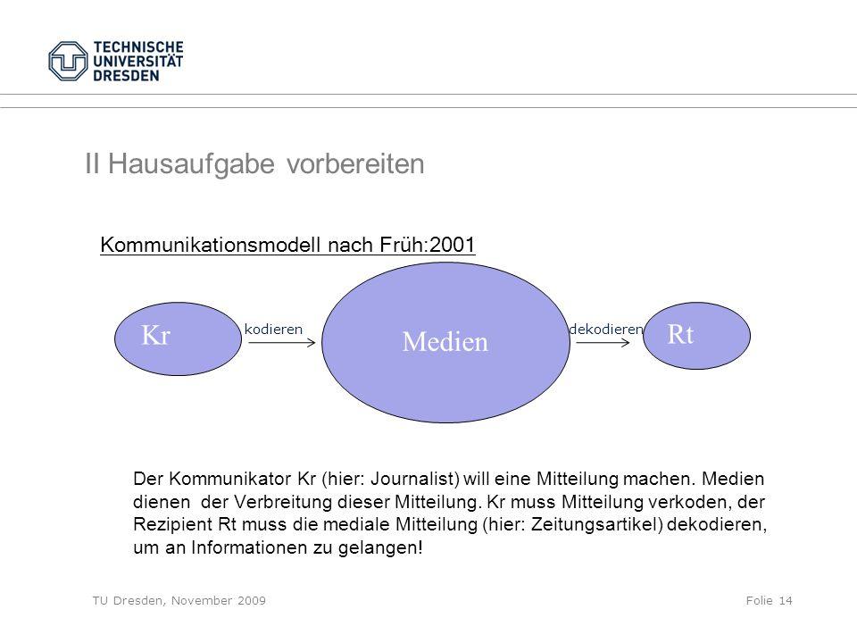 TU Dresden, November 2009Folie 14 II Hausaufgabe vorbereiten kodieren dekodieren Der Kommunikator Kr (hier: Journalist) will eine Mitteilung machen. M