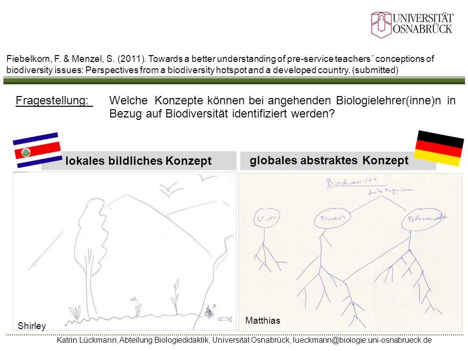 Katrin Lückmann, Abteilung Biologiedidaktik, Universität Osnabrück, lueckmann@biologie.uni-osnabrueck.de lokales bildliches Konzept Matthias Fragestel