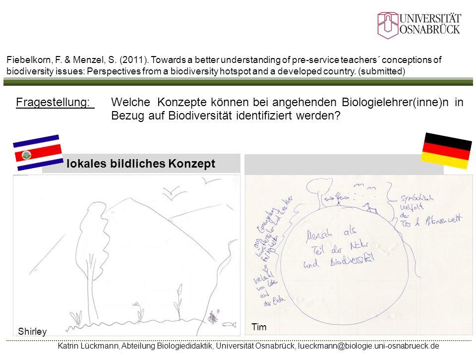 Katrin Lückmann, Abteilung Biologiedidaktik, Universität Osnabrück, lueckmann@biologie.uni-osnabrueck.de lokales bildliches Konzept Tim Fragestellung: