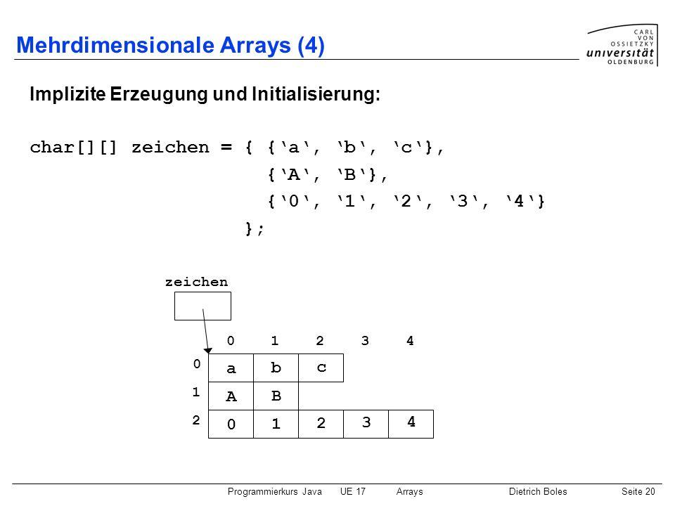 Programmierkurs JavaUE 17ArraysDietrich BolesSeite 20 Mehrdimensionale Arrays (4) Implizite Erzeugung und Initialisierung: char[][] zeichen = { {a, b,