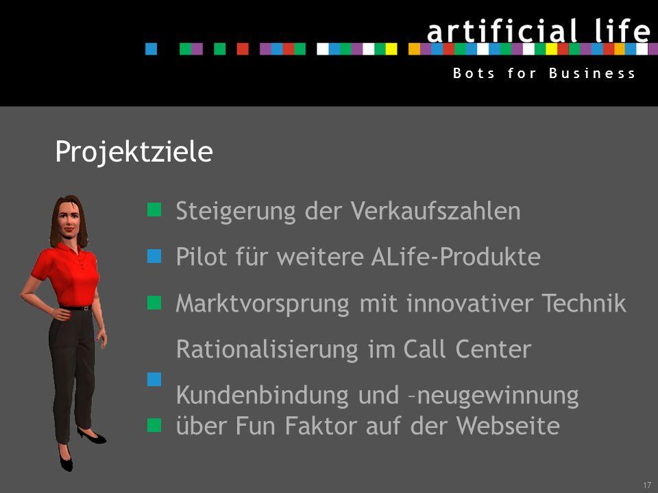 17 B o t s f o r B u s i n e s s Projektziele Steigerung der Verkaufszahlen Pilot für weitere ALife-Produkte Marktvorsprung mit innovativer Technik Ra