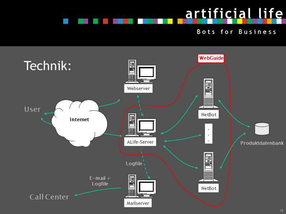 18 B o t s f o r B u s i n e s s WebGuide Technik: Produktdatenbank User ALife-ServerWebserver NetBot...... Internet Mailserver E-mail + Logfile Call