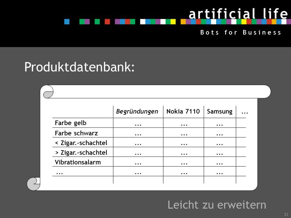 23 B o t s f o r B u s i n e s s Produktdatenbank:...