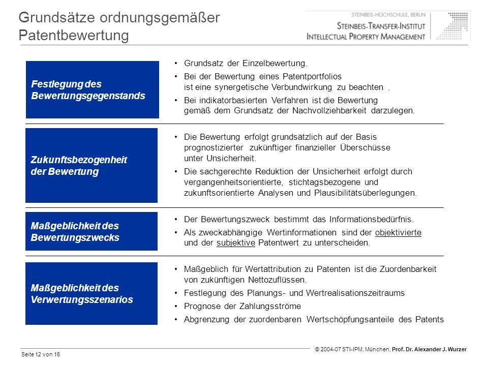 Seite 12 von 16 © 2004-07 STI-IPM, München, Prof. Dr. Alexander J. Wurzer Grundsätze ordnungsgemäßer Patentbewertung Grundsatz der Einzelbewertung. Be