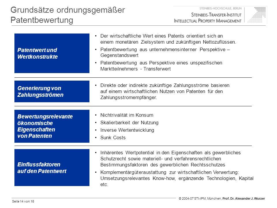 Seite 14 von 16 © 2004-07 STI-IPM, München, Prof. Dr. Alexander J. Wurzer Der wirtschaftliche Wert eines Patents orientiert sich an einem monetären Zi