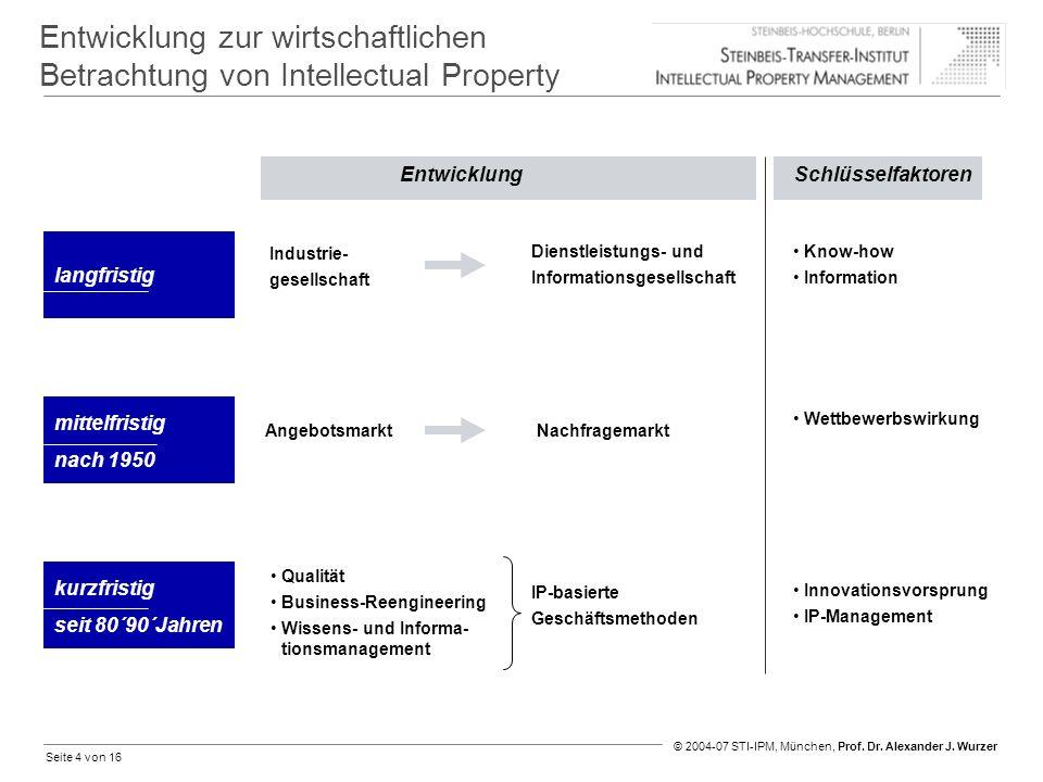 Seite 4 von 16 © 2004-07 STI-IPM, München, Prof. Dr. Alexander J. Wurzer Entwicklung zur wirtschaftlichen Betrachtung von Intellectual Property Indust