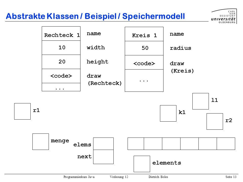 Programmierkurs Java Vorlesung 12 Dietrich Boles Seite 13 Abstrakte Klassen / Beispiel / Speichermodell Rechteck 1 10 20... name width height draw (Re