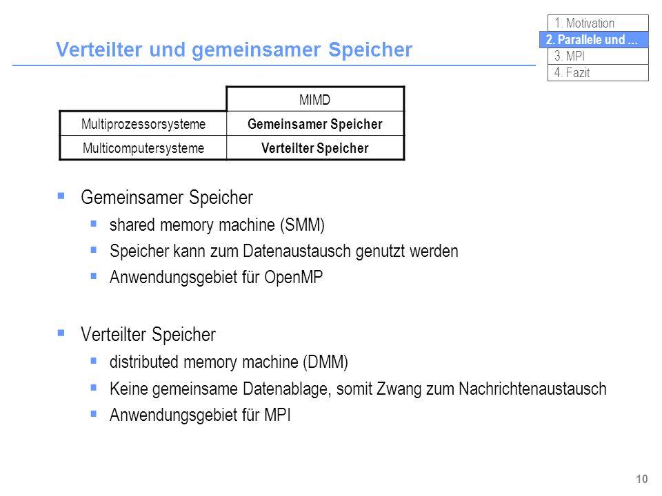 10 Verteilter und gemeinsamer Speicher 2. Parallele und … 3. MPI 4. Fazit 1. Motivation MIMD Multiprozessorsysteme Gemeinsamer Speicher Multicomputers
