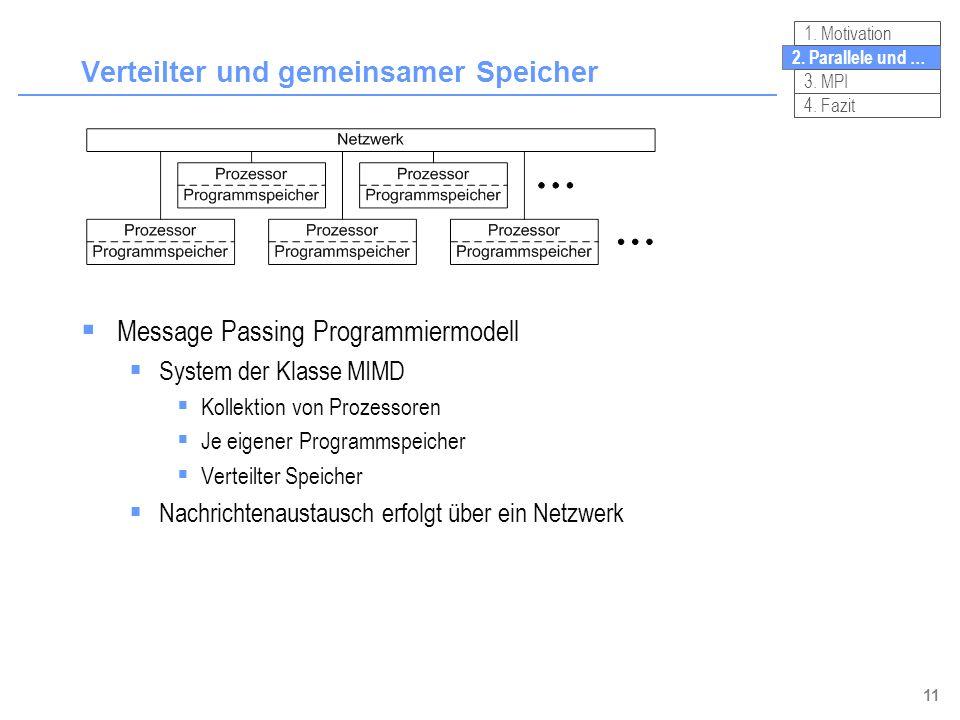 11 Verteilter und gemeinsamer Speicher 2. Parallele und … 3. MPI 4. Fazit 1. Motivation Message Passing Programmiermodell System der Klasse MIMD Kolle