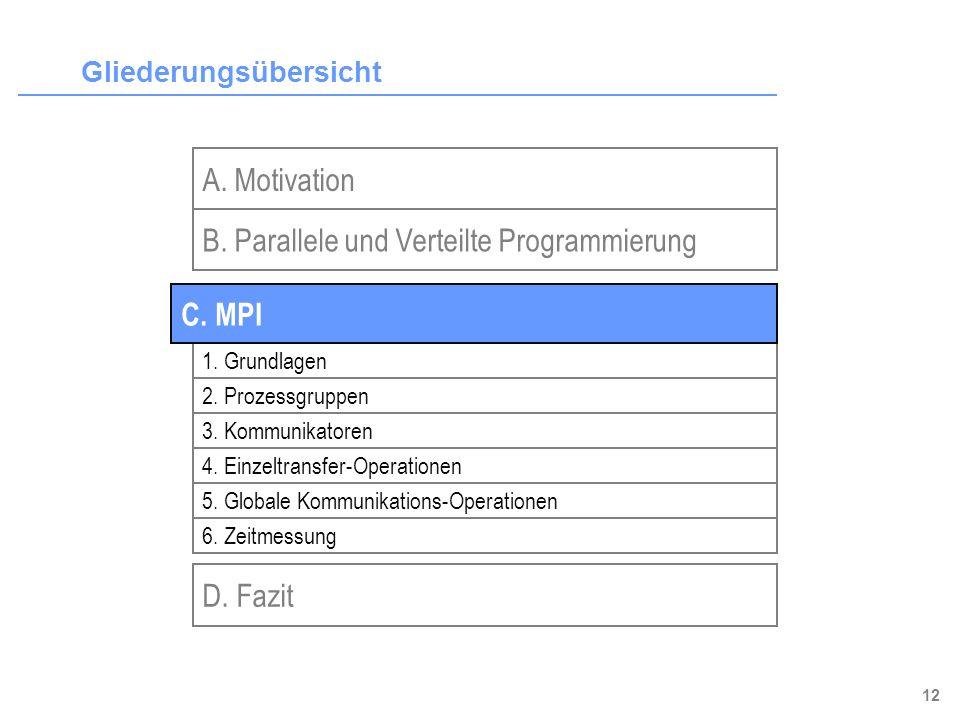 12 Gliederungsübersicht A. Motivation B. Parallele und Verteilte Programmierung D. Fazit 1. Grundlagen 2. Prozessgruppen C. MPI 3. Kommunikatoren 4. E