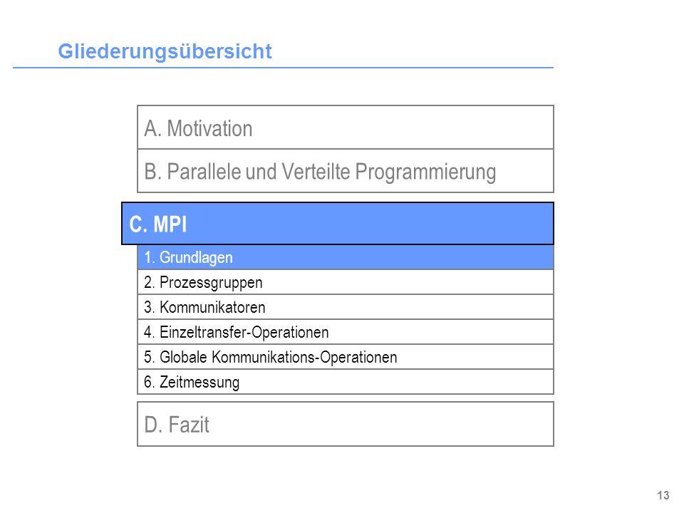 13 Gliederungsübersicht A. Motivation B. Parallele und Verteilte Programmierung D. Fazit 1. Grundlagen 2. Prozessgruppen C. MPI 3. Kommunikatoren 4. E
