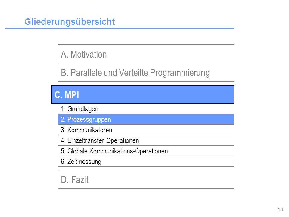 16 Gliederungsübersicht A. Motivation B. Parallele und Verteilte Programmierung D. Fazit 1. Grundlagen 2. Prozessgruppen C. MPI 3. Kommunikatoren 4. E
