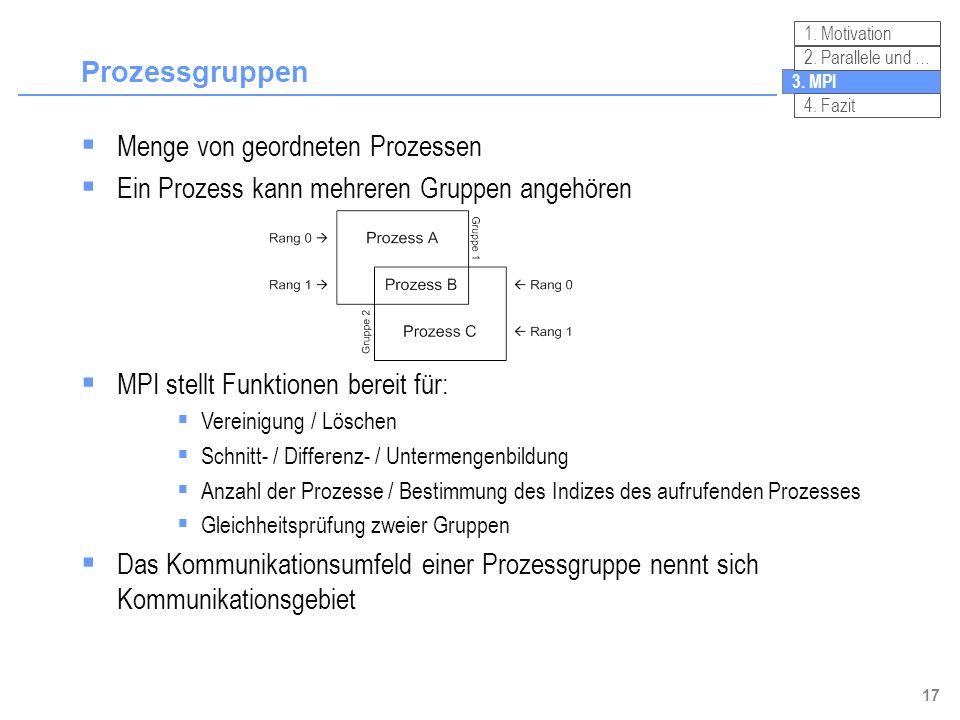 17 Menge von geordneten Prozessen Ein Prozess kann mehreren Gruppen angehören MPI stellt Funktionen bereit für: Vereinigung / Löschen Schnitt- / Diffe