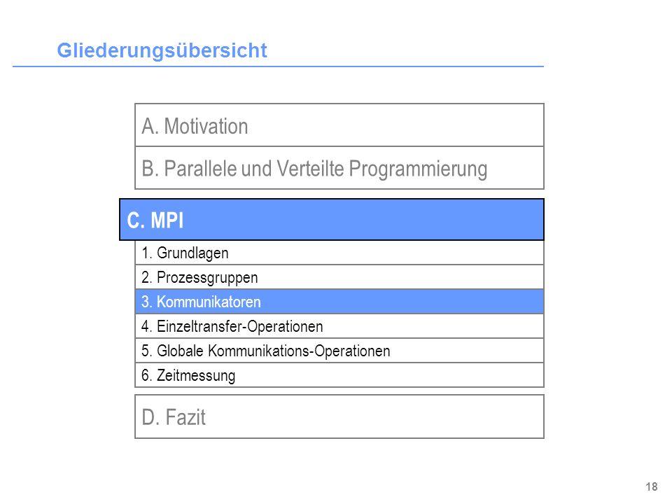 18 Gliederungsübersicht A. Motivation B. Parallele und Verteilte Programmierung D. Fazit 1. Grundlagen 2. Prozessgruppen C. MPI 3. Kommunikatoren 4. E