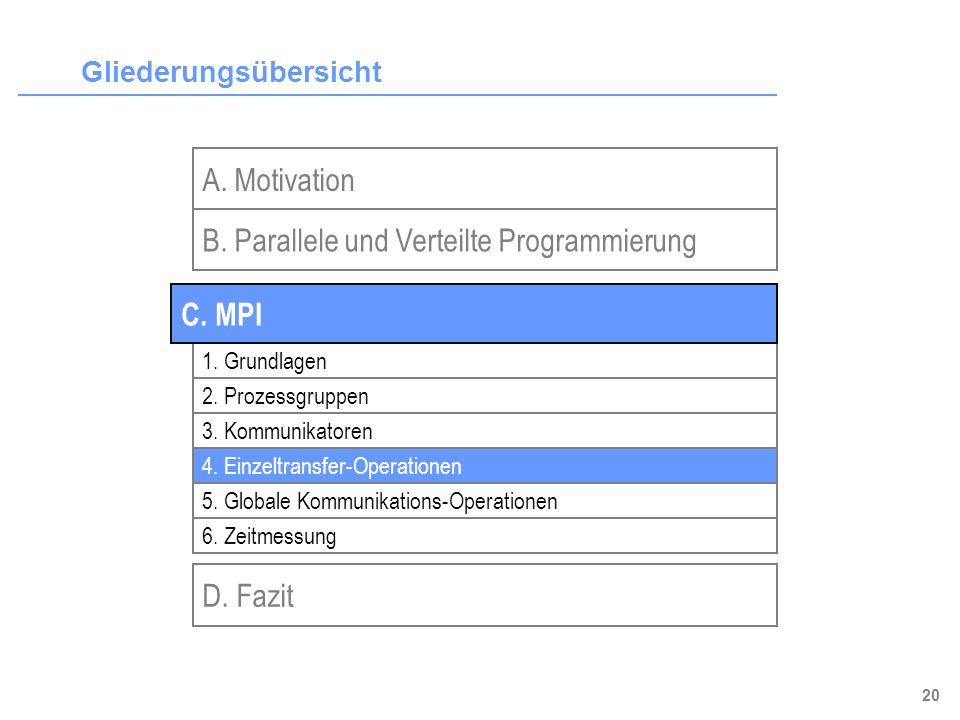 20 Gliederungsübersicht A. Motivation B. Parallele und Verteilte Programmierung D. Fazit 1. Grundlagen 2. Prozessgruppen C. MPI 3. Kommunikatoren 4. E