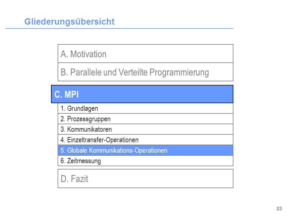 23 Gliederungsübersicht A. Motivation B. Parallele und Verteilte Programmierung D. Fazit 1. Grundlagen 2. Prozessgruppen C. MPI 3. Kommunikatoren 4. E