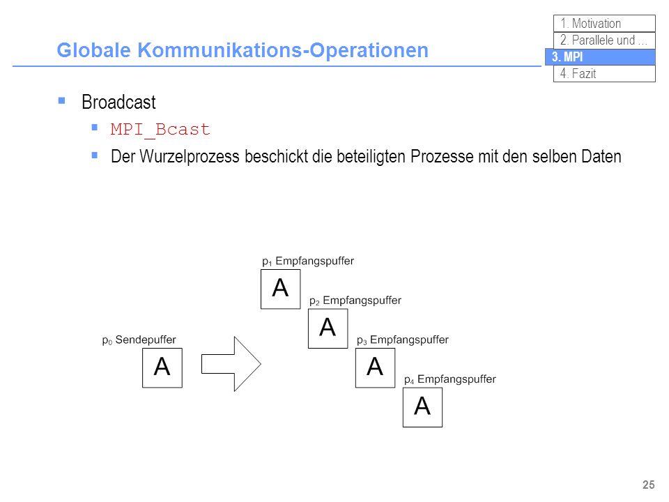 25 Globale Kommunikations-Operationen 3. MPI 2. Parallele und … 4. Fazit 1. Motivation Broadcast MPI_Bcast Der Wurzelprozess beschickt die beteiligten